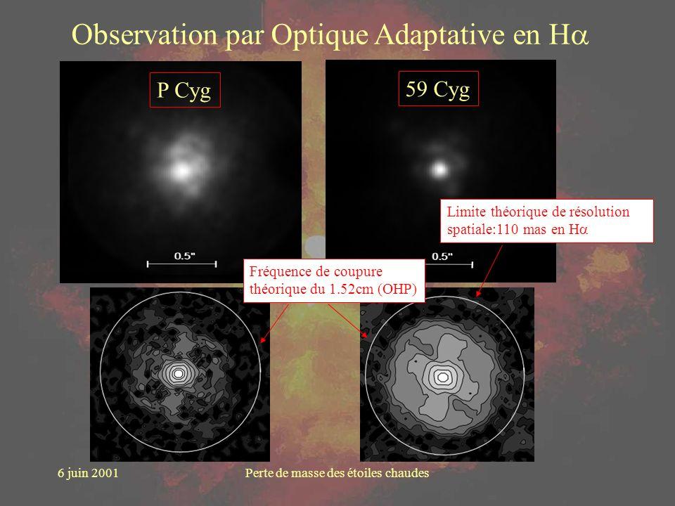 6 juin 2001Perte de masse des étoiles chaudes P Cyg59 Cyg Fréquence de coupure théorique du 1.52cm (OHP) Limite théorique de résolution spatiale:110 m