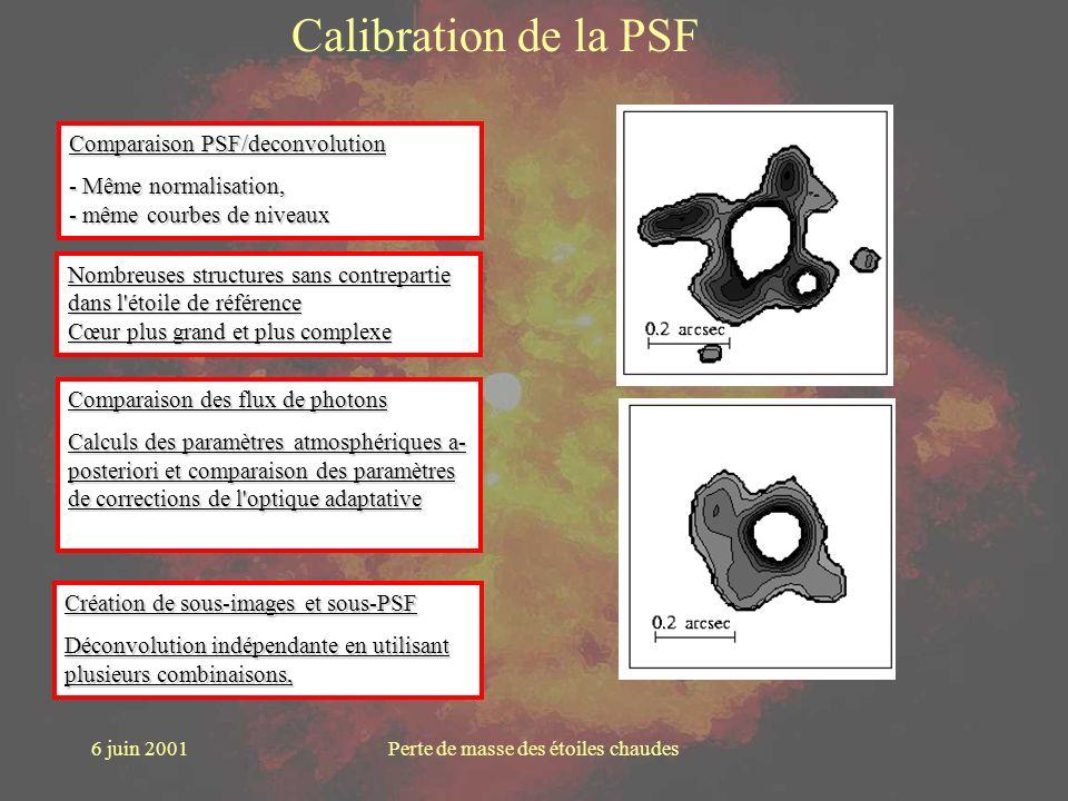 6 juin 2001Perte de masse des étoiles chaudes Calibration de la PSF Comparaison PSF/deconvolution - Même normalisation, - même courbes de niveaux Créa