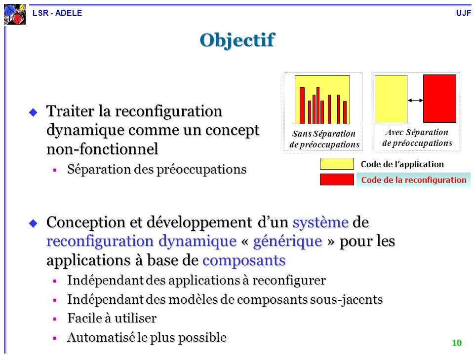 LSR - ADELE UJF 10 Objectif Traiter la reconfiguration dynamique comme un concept non-fonctionnel Traiter la reconfiguration dynamique comme un concep