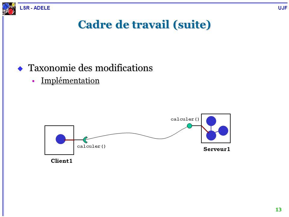 LSR - ADELE UJF 13 Serveur1 calculer() Cadre de travail (suite) Taxonomie des modifications Taxonomie des modifications Implémentation Implémentation