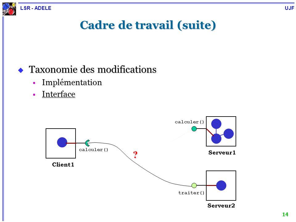 LSR - ADELE UJF 14 Cadre de travail (suite) Taxonomie des modifications Taxonomie des modifications Implémentation Implémentation Interface Interface