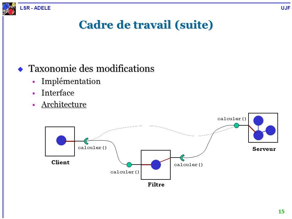 LSR - ADELE UJF 15 Serveur calculer() Client calculer() Cadre de travail (suite) Taxonomie des modifications Taxonomie des modifications Implémentatio