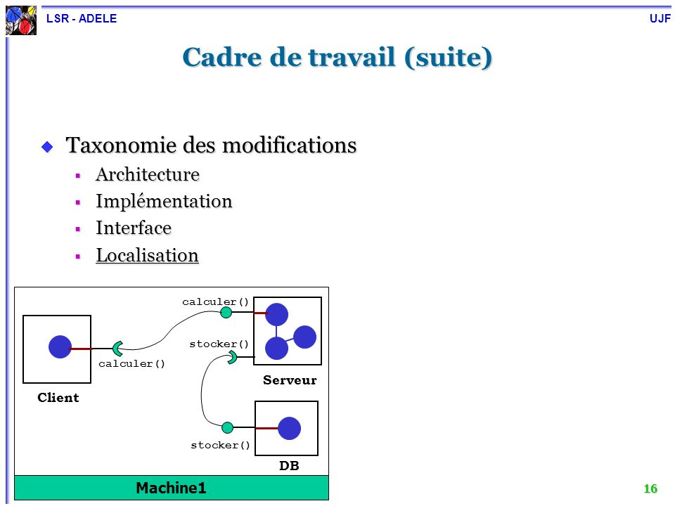 LSR - ADELE UJF 16 Cadre de travail (suite) Taxonomie des modifications Taxonomie des modifications Architecture Architecture Implémentation Implément