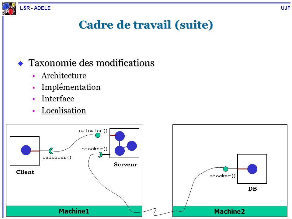 LSR - ADELE UJF 17 Cadre de travail (suite) Taxonomie des modifications Taxonomie des modifications Architecture Architecture Implémentation Implément