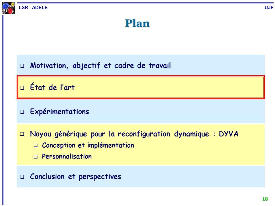 LSR - ADELE UJF 18 Plan Motivation, objectif et cadre de travail État de lart Expérimentations Noyau générique pour la reconfiguration dynamique : DYV