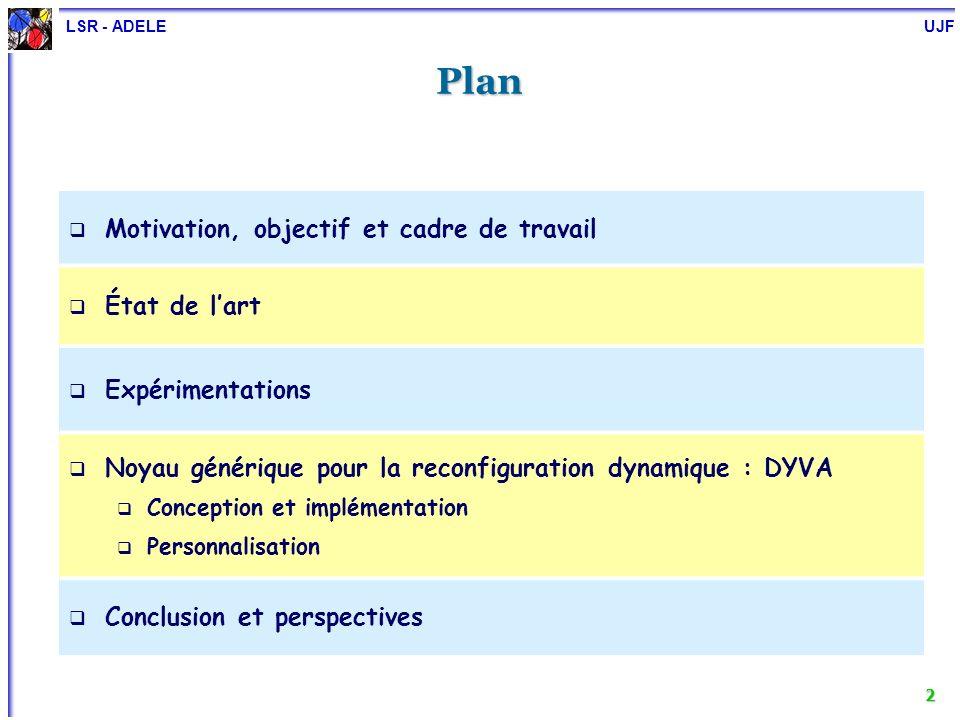 LSR - ADELE UJF 2 Plan Motivation, objectif et cadre de travail État de lart Expérimentations Noyau générique pour la reconfiguration dynamique : DYVA