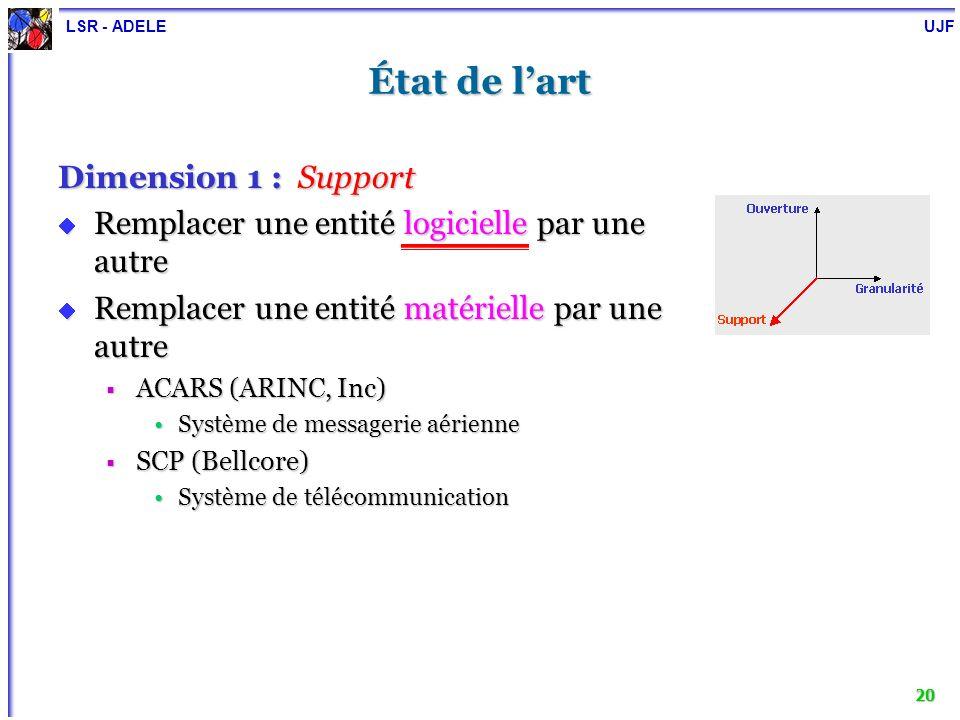 LSR - ADELE UJF 20 État de lart Dimension 1 : Support Remplacer une entité logicielle par une autre Remplacer une entité logicielle par une autre Remp