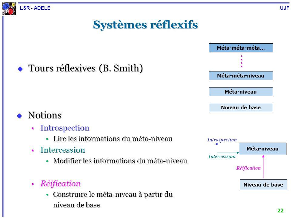 LSR - ADELE UJF 22 Systèmes réflexifs Tours réflexives (B. Smith) Tours réflexives (B. Smith) Notions Notions Introspection Introspection Lire les inf