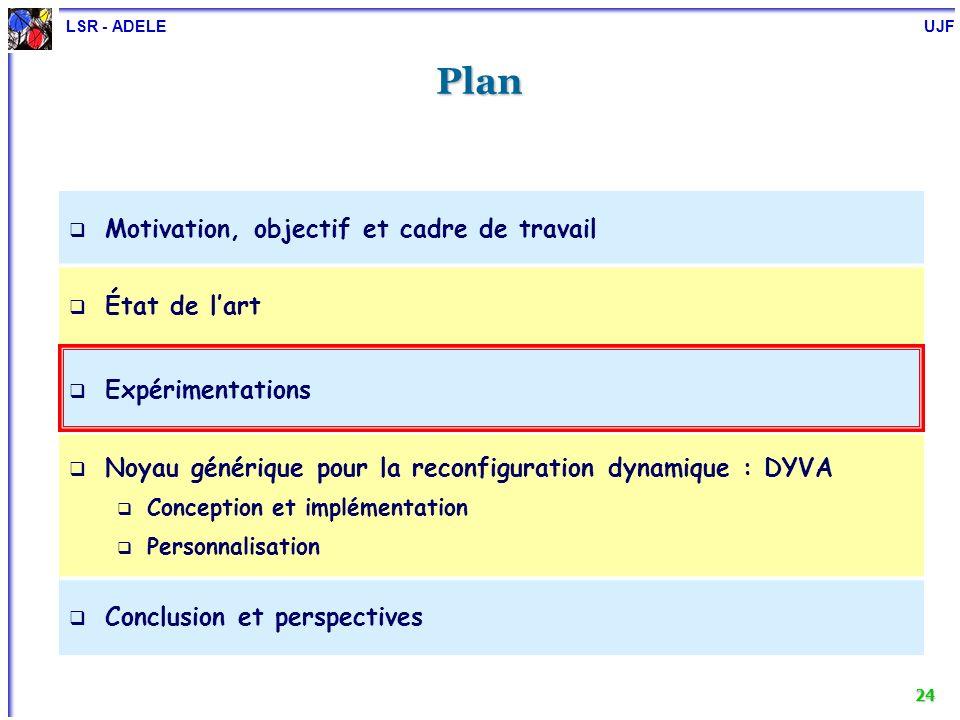 LSR - ADELE UJF 24 Plan Motivation, objectif et cadre de travail État de lart Expérimentations Noyau générique pour la reconfiguration dynamique : DYV