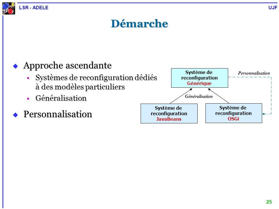 LSR - ADELE UJF 25 Démarche Système de reconfiguration JavaBeans Système de reconfiguration OSGi Approche ascendante Approche ascendante Généralisatio