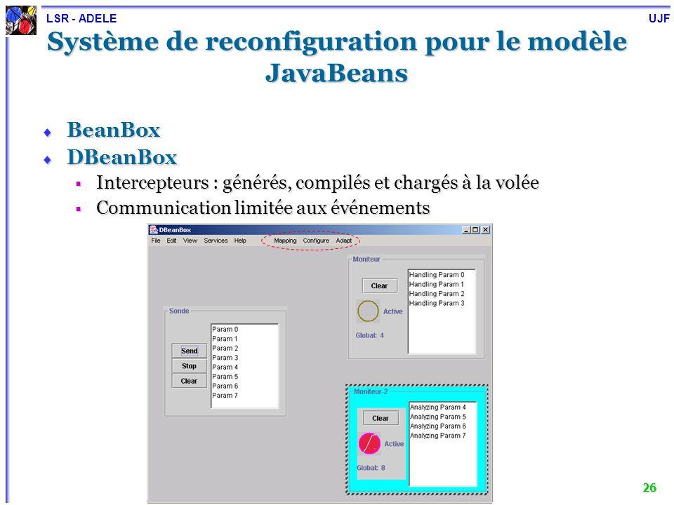 LSR - ADELE UJF 26 Système de reconfiguration pour le modèle JavaBeans BeanBox BeanBox DBeanBox DBeanBox Intercepteurs : générés, compilés et chargés