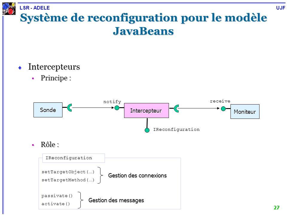 LSR - ADELE UJF 27 Système de reconfiguration pour le modèle JavaBeans Intercepteurs Intercepteurs Principe : Principe : Sonde Moniteur Intercepteur n