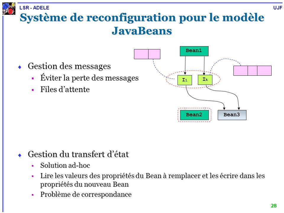 LSR - ADELE UJF 28 Système de reconfiguration pour le modèle JavaBeans Gestion des messages Gestion des messages Éviter la perte des messages Éviter l