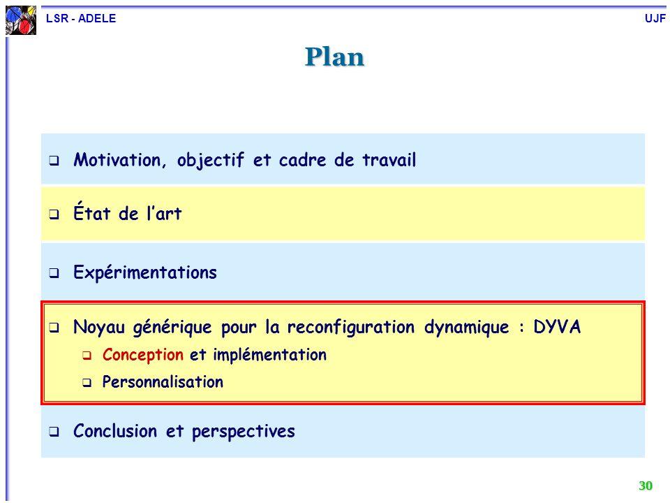 LSR - ADELE UJF 30 Plan Motivation, objectif et cadre de travail État de lart Expérimentations Noyau générique pour la reconfiguration dynamique : DYV