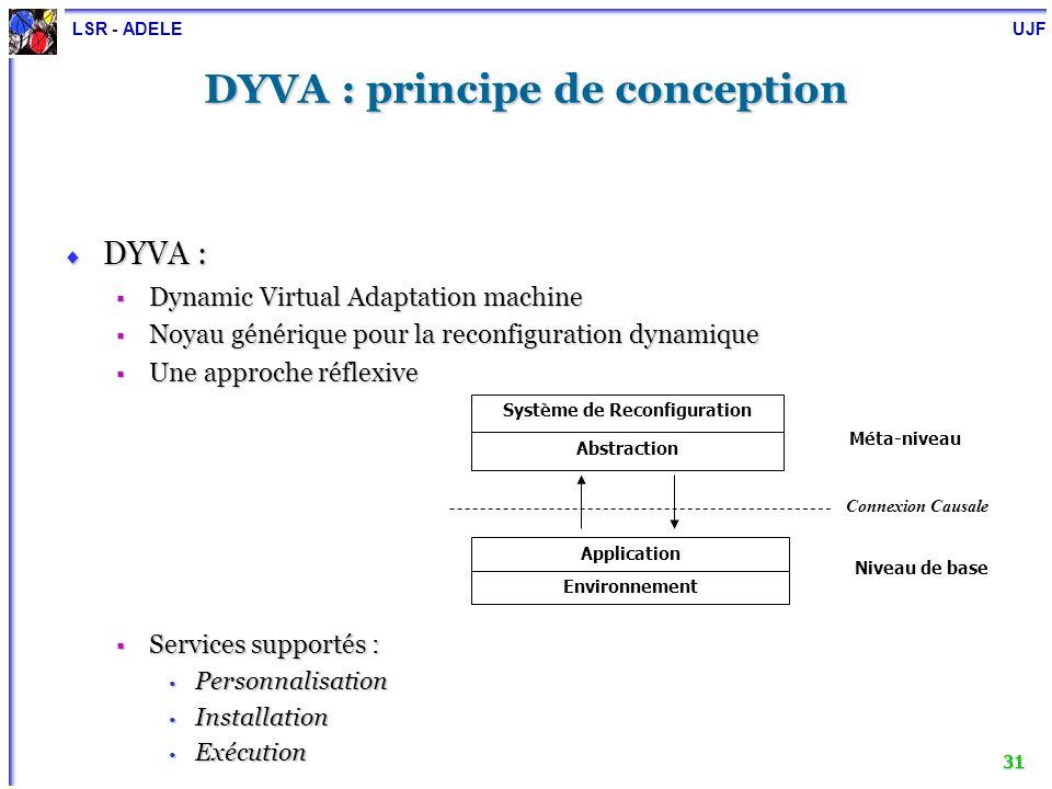 LSR - ADELE UJF 31 DYVA : principe de conception DYVA : DYVA : Dynamic Virtual Adaptation machine Dynamic Virtual Adaptation machine Noyau générique p