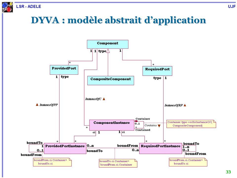 LSR - ADELE UJF 33 DYVA : modèle abstrait dapplication
