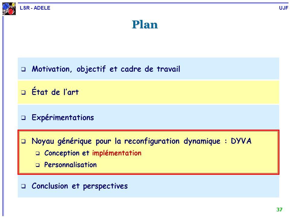 LSR - ADELE UJF 37 Plan Motivation, objectif et cadre de travail État de lart Expérimentations Noyau générique pour la reconfiguration dynamique : DYV