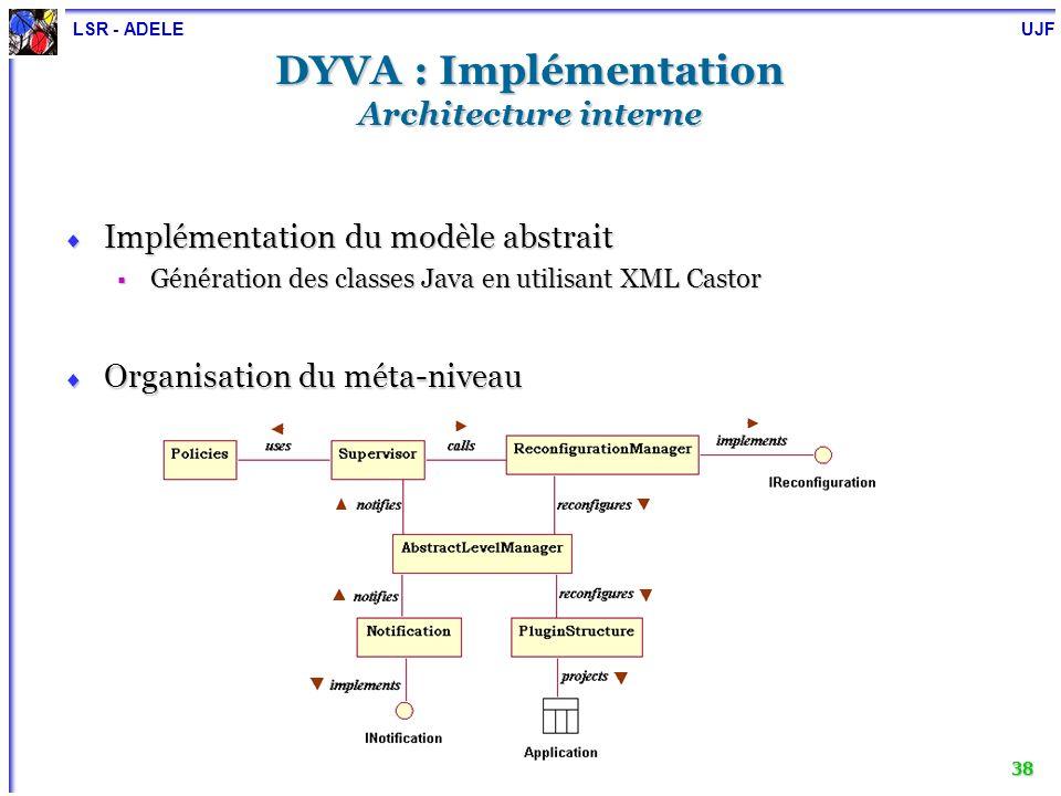 LSR - ADELE UJF 38 DYVA : Implémentation Architecture interne Implémentation du modèle abstrait Implémentation du modèle abstrait Génération des class