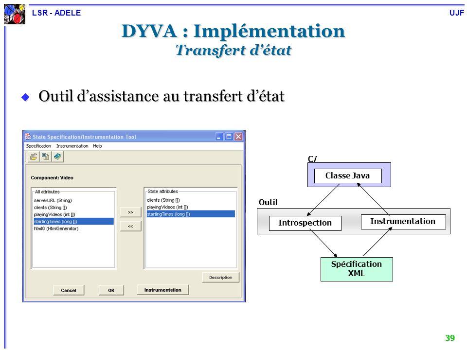 LSR - ADELE UJF 39 DYVA : Implémentation Transfert détat Outil dassistance au transfert détat Outil dassistance au transfert détat Introspection Spéci