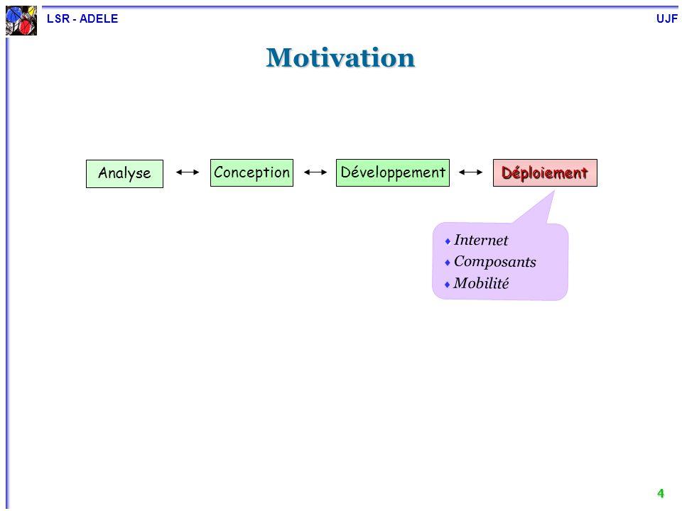 LSR - ADELE UJF 4 Motivation Analyse ConceptionDéveloppementDéploiement Internet Composants Mobilité