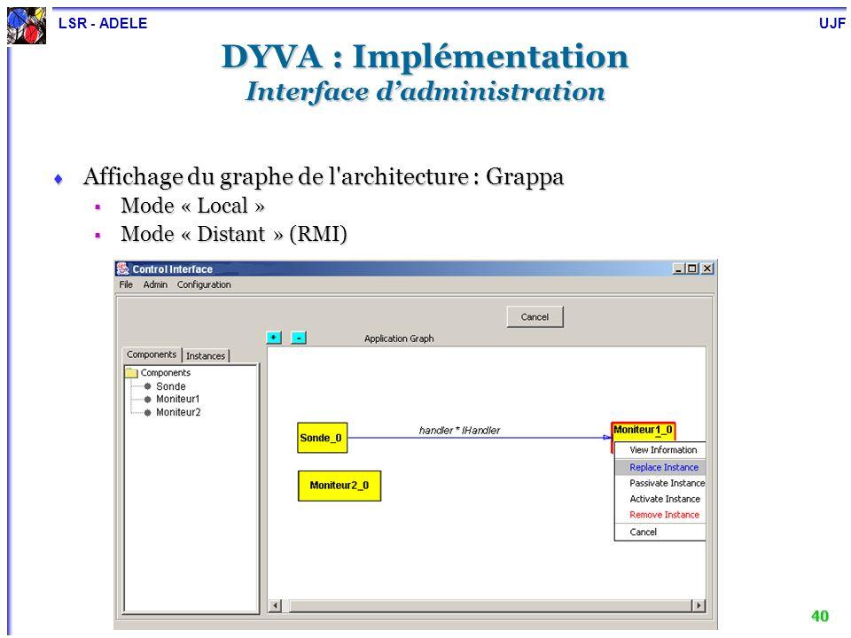 LSR - ADELE UJF 40 DYVA : Implémentation Interface dadministration Affichage du graphe de l'architecture : Grappa Affichage du graphe de l'architectur
