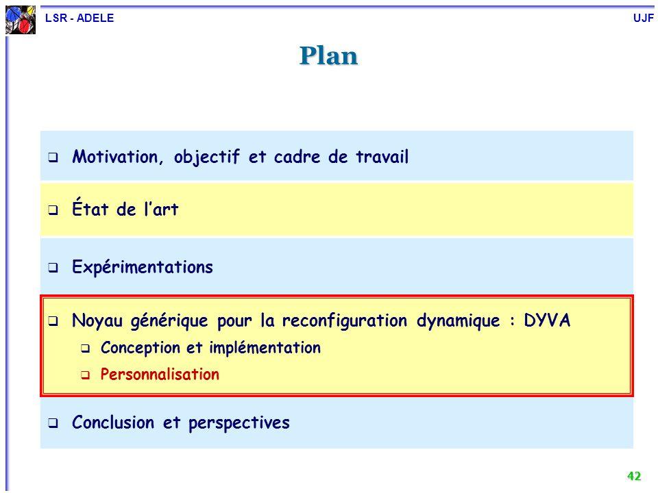LSR - ADELE UJF 42 Plan Motivation, objectif et cadre de travail État de lart Expérimentations Noyau générique pour la reconfiguration dynamique : DYV