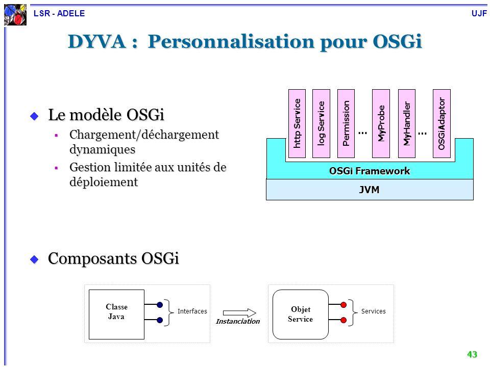 LSR - ADELE UJF 43 DYVA : Personnalisation pour OSGi Objet Service Services Classe Java Interfaces Instanciation Composants OSGi Composants OSGi Le mo
