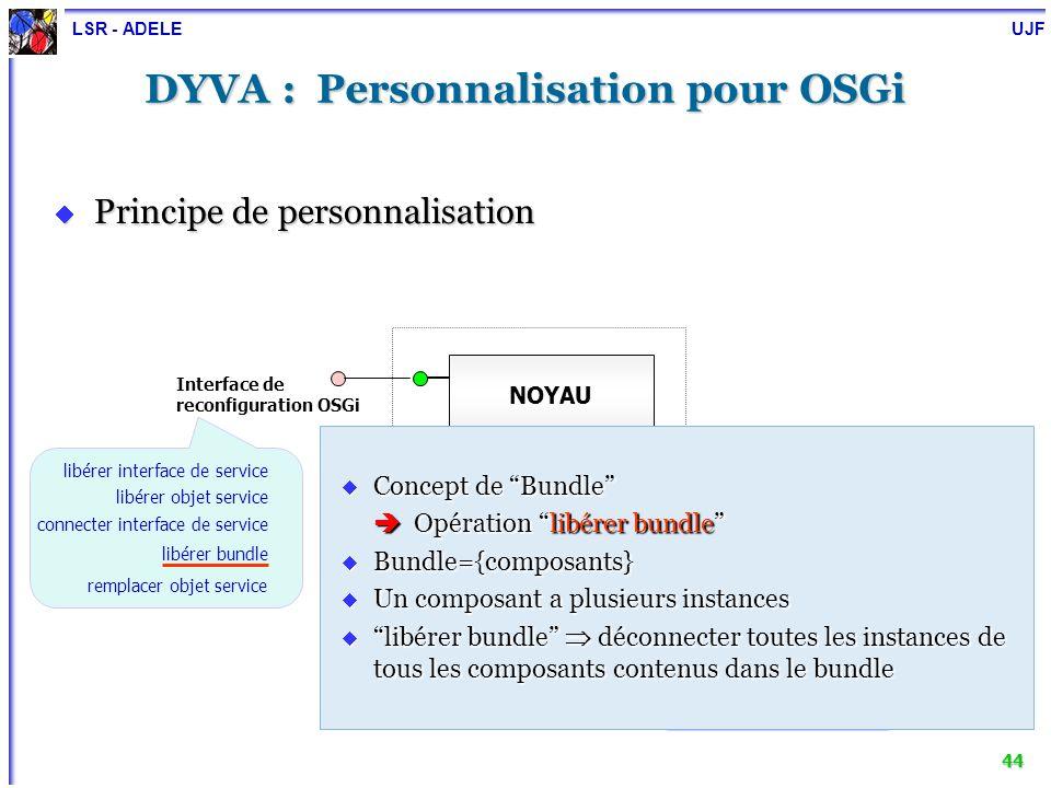 LSR - ADELE UJF 44 DYVA : Personnalisation pour OSGi Principe de personnalisation Principe de personnalisation NOYAU Interface de reconfiguration OSGi