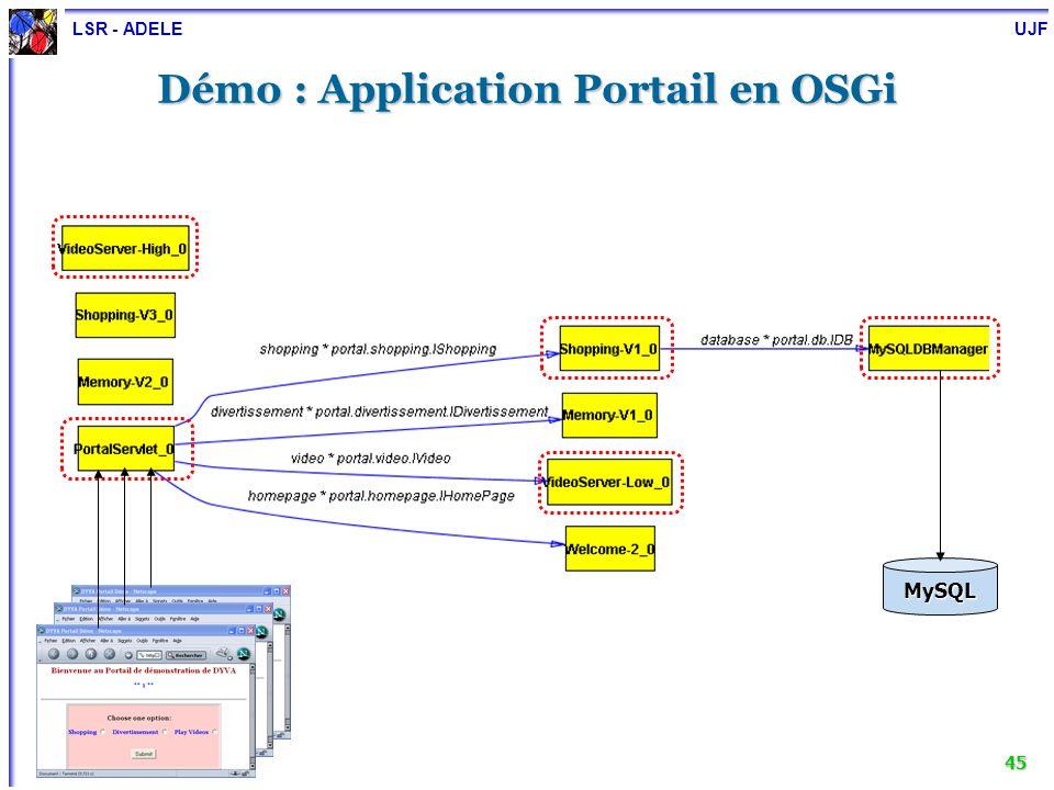LSR - ADELE UJF 45 Démo : Application Portail en OSGi MySQL
