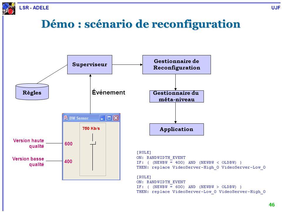 LSR - ADELE UJF 46 Démo : scénario de reconfiguration Règles Superviseur Événement Gestionnaire de Reconfiguration Gestionnaire du méta-niveau Applica