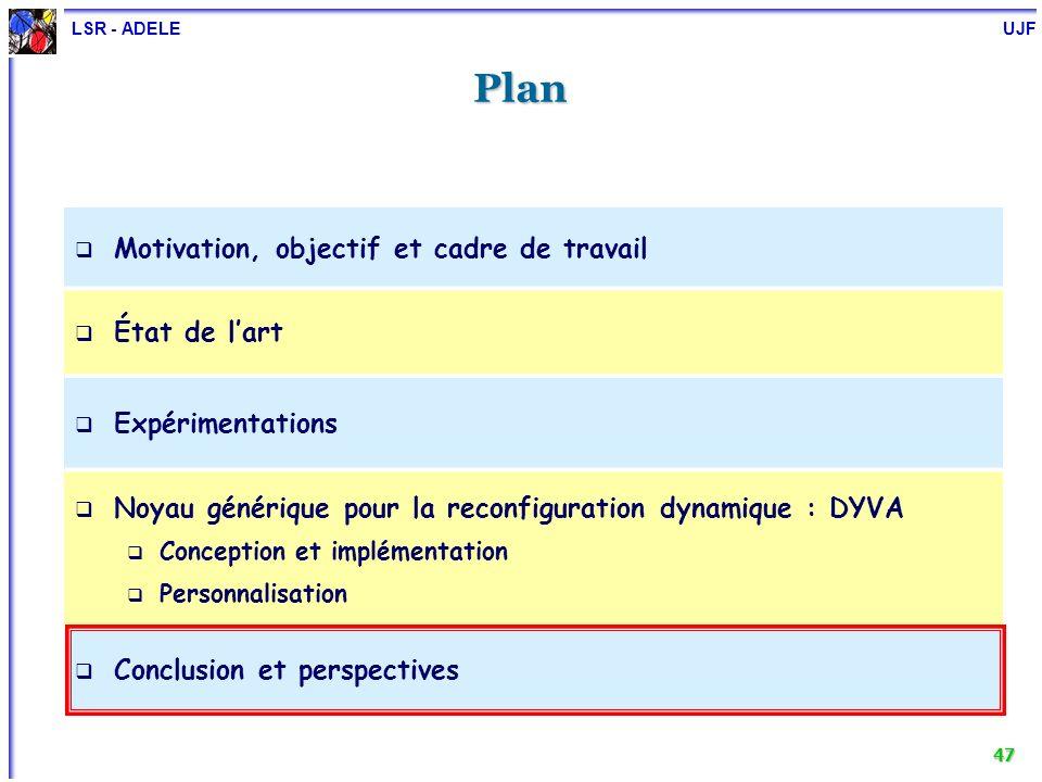 LSR - ADELE UJF 47 Plan Motivation, objectif et cadre de travail État de lart Expérimentations Noyau générique pour la reconfiguration dynamique : DYV