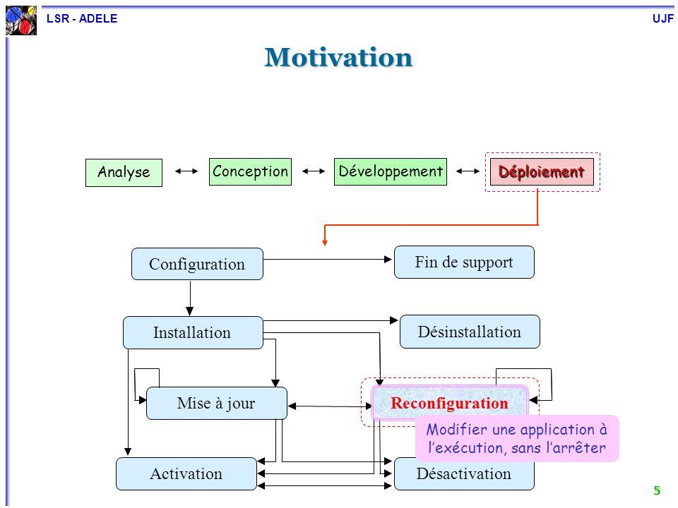 LSR - ADELE UJF 5 Motivation Analyse ConceptionDéveloppementDéploiement Configuration Fin de support Installation Désinstallation Mise à jourReconfigu