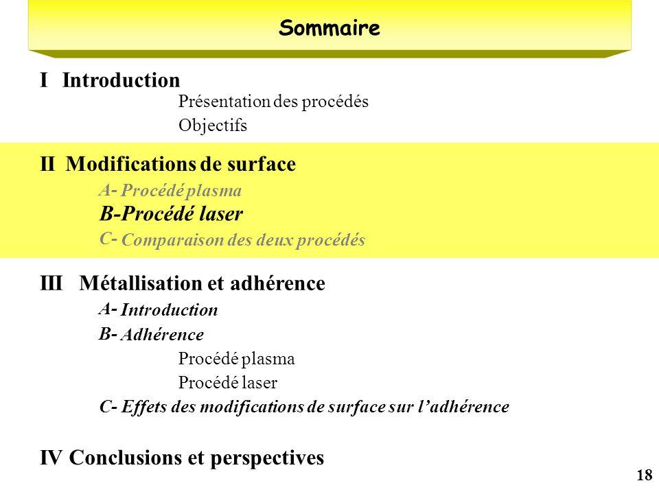 18 Présentation des procédés Objectifs Sommaire IntroductionI Modifications de surface II Procédé plasma A- Procédé laserB- Comparaison des deux procé