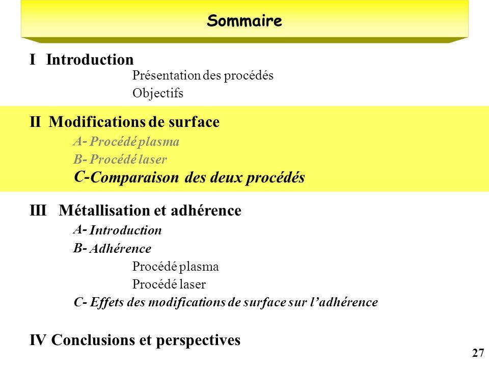 27 Présentation des procédés Objectifs Sommaire IntroductionI Modifications de surface II Procédé plasma A- Procédé laserB- Comparaison des deux procé
