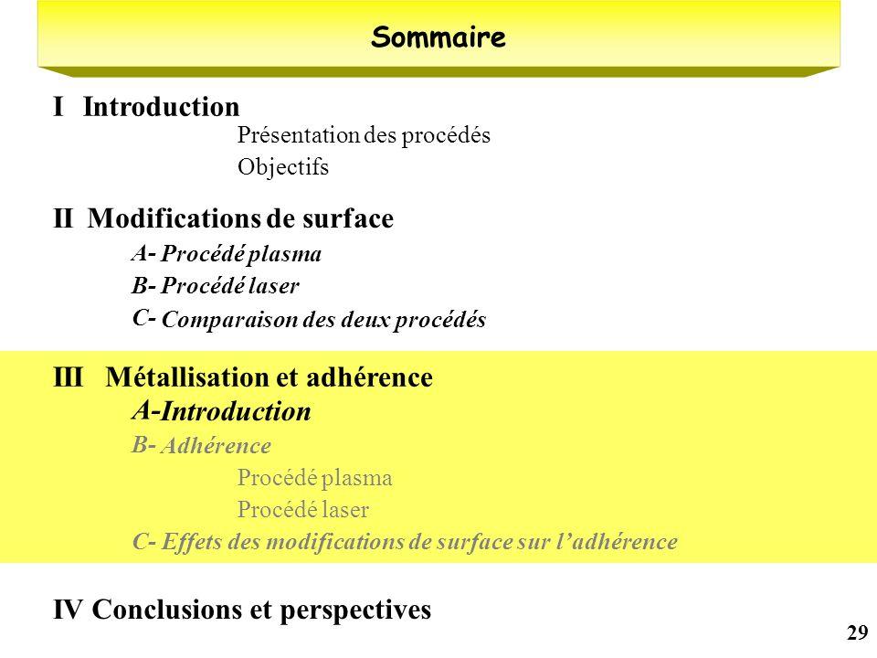 29 Présentation des procédés Objectifs Sommaire IntroductionI Modifications de surface II Procédé plasma A- Procédé laserB- Comparaison des deux procé