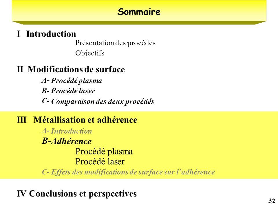 32 Présentation des procédés Objectifs Sommaire IntroductionI Modifications de surface II Procédé plasma A- Procédé laserB- Comparaison des deux procé