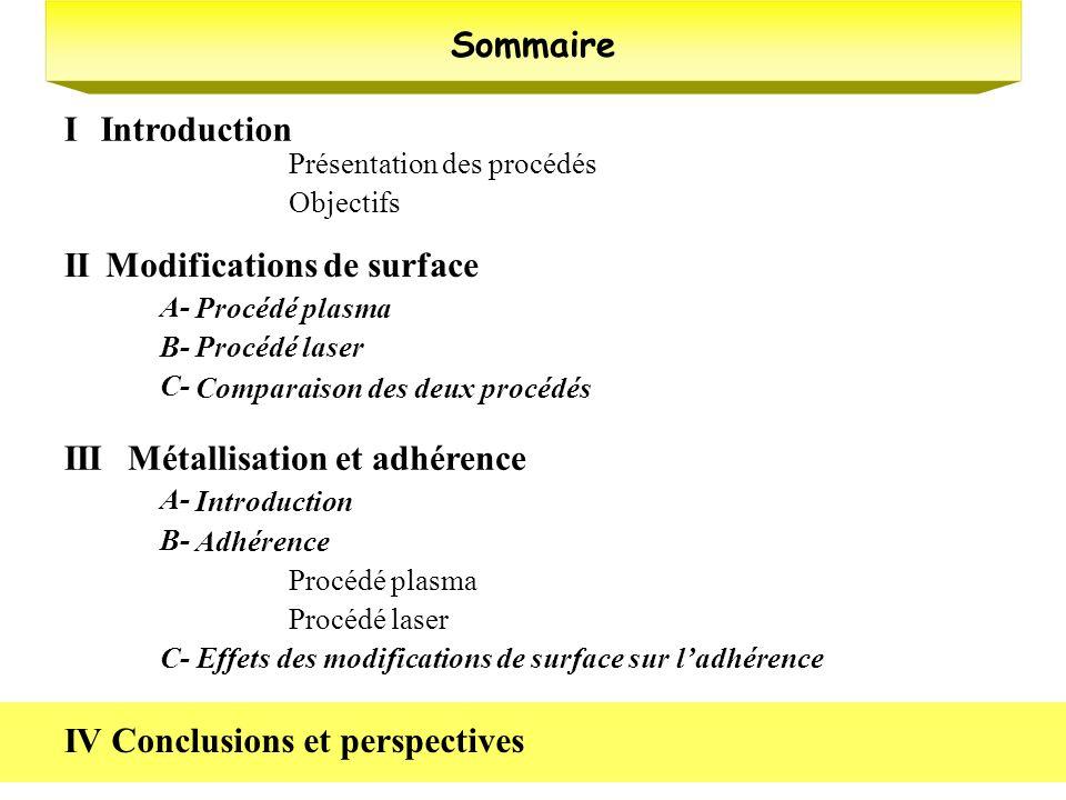 42 Présentation des procédés Objectifs Sommaire IntroductionI Modifications de surface II Procédé plasma A- Procédé laserB- Comparaison des deux procé