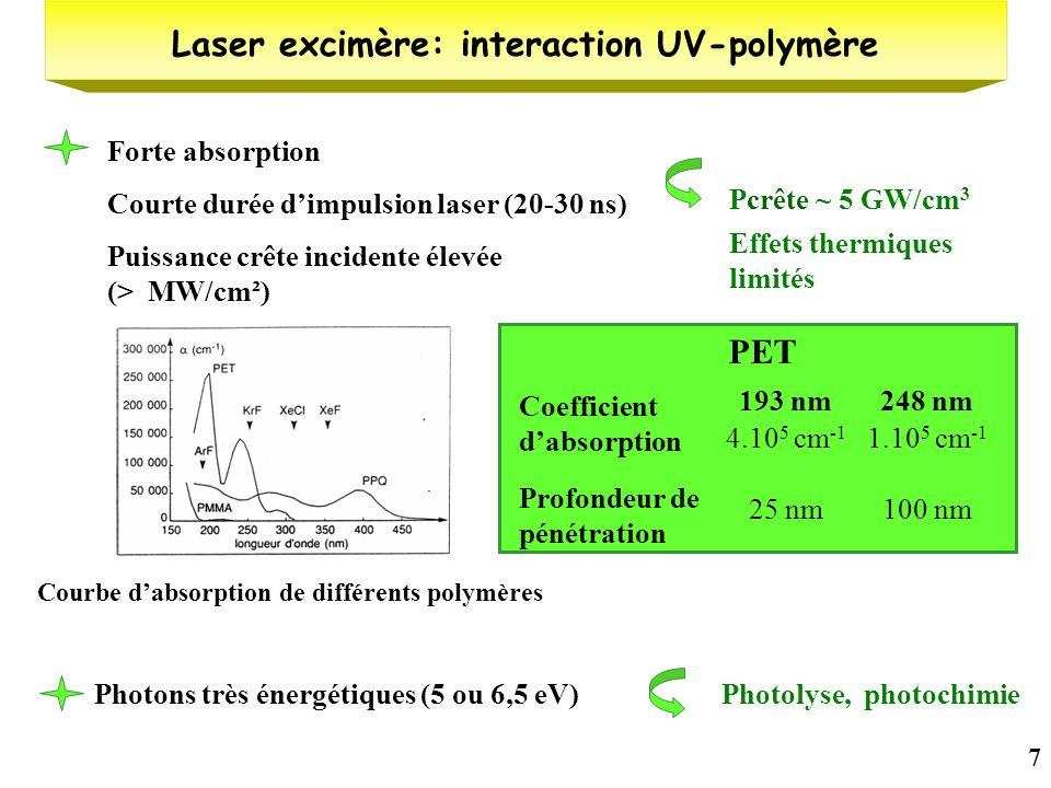 8 Laser excimère: interaction UV-PET Fluence (mJ/cm²) 193 nm Seuil damorphisation Photochimie Photolyse pyrolyse 248 nm Régime de traitement de surface Régime dablation 1 µm Seuil dablation Absorption Rupture de liaisons Ejection 23 mJ/cm 2 33 mJ/cm 2 Profondeur ablatée (µm/tir)
