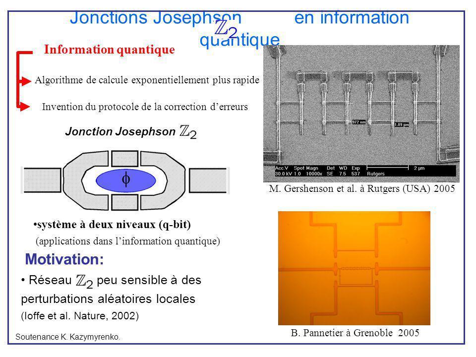Jonction Josephson Jonctions Josephson en information quantique Motivation: Réseau peu sensible à des perturbations aléatoires locales (Ioffe et al. N