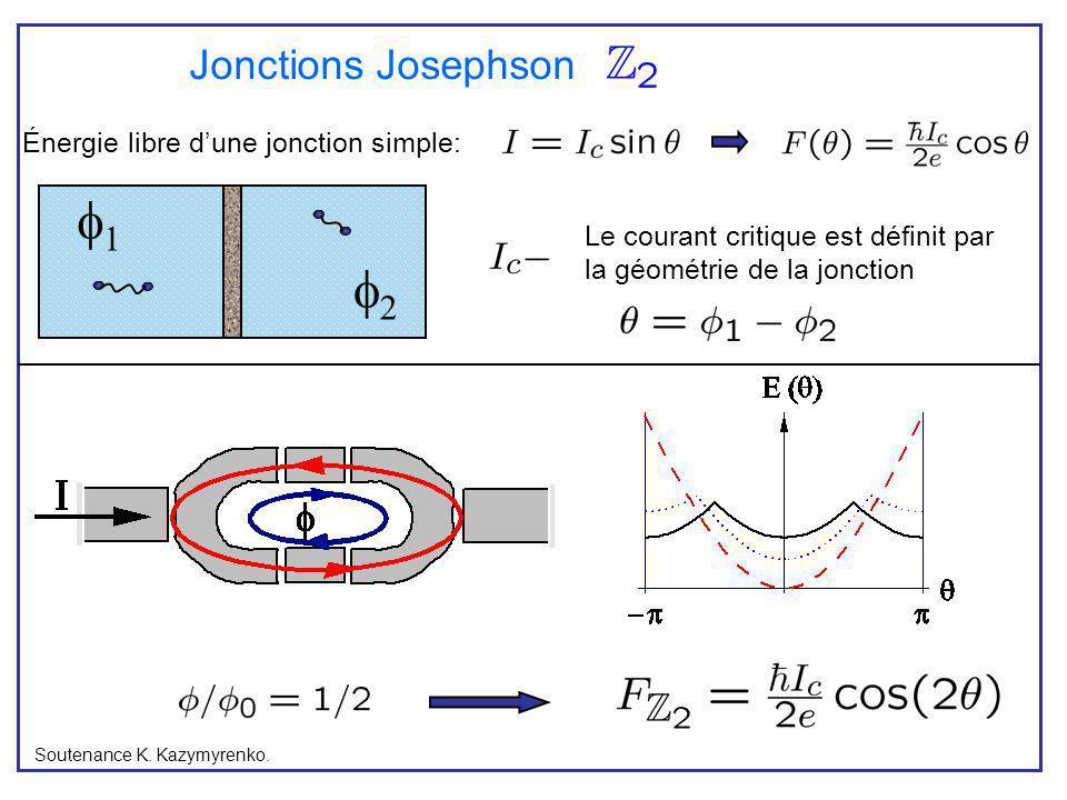 Jonctions Josephson Énergie libre dune jonction simple: Soutenance K. Kazymyrenko. 1 2 Le courant critique est définit par la géométrie de la jonction