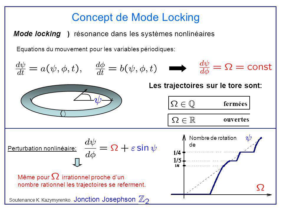 Concept de Mode Locking Soutenance K. Kazymyrenko. Jonction Josephson Mode locking ) résonance dans les systèmes nonlinéaires Equations du mouvement p