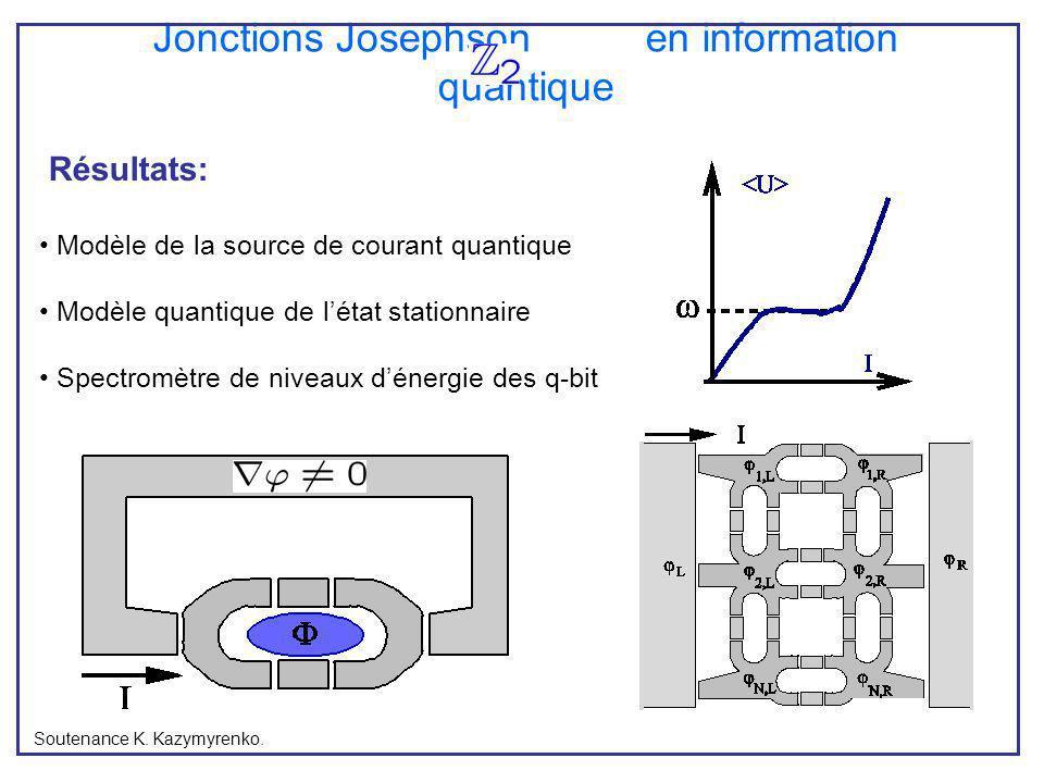Jonctions Josephson en information quantique Résultats: Modèle de la source de courant quantique Modèle quantique de létat stationnaire Spectromètre d