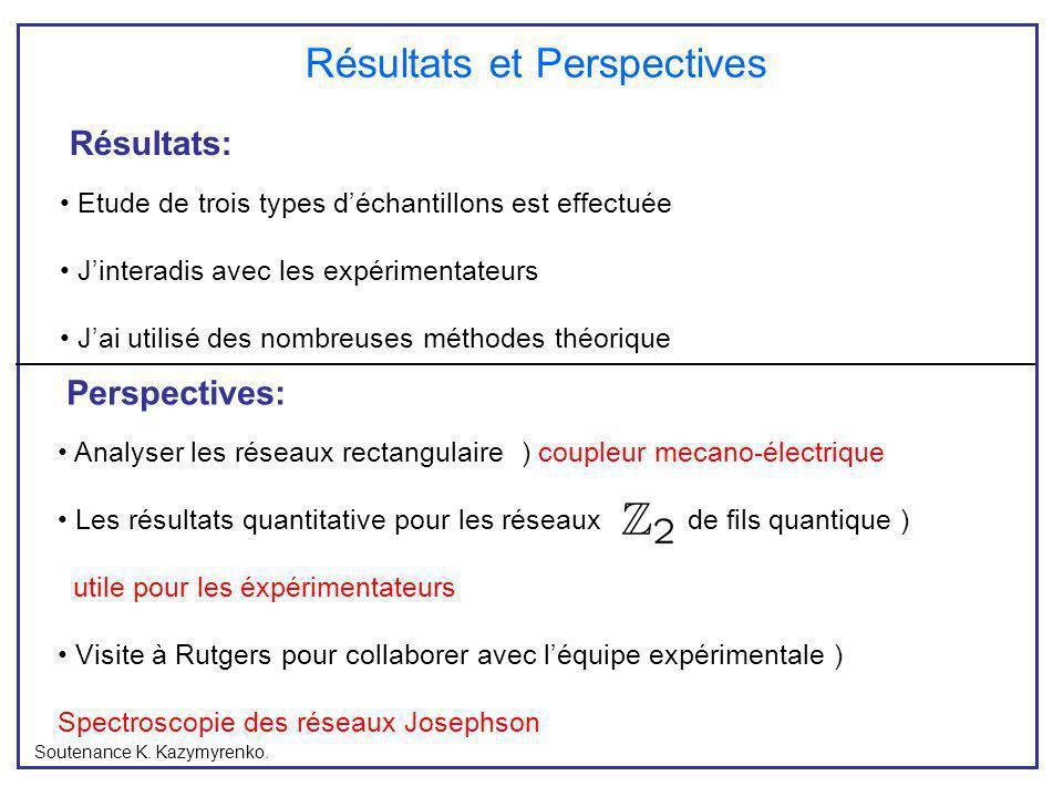 Résultats et Perspectives Résultats: Etude de trois types déchantillons est effectuée Jinteradis avec les expérimentateurs Jai utilisé des nombreuses