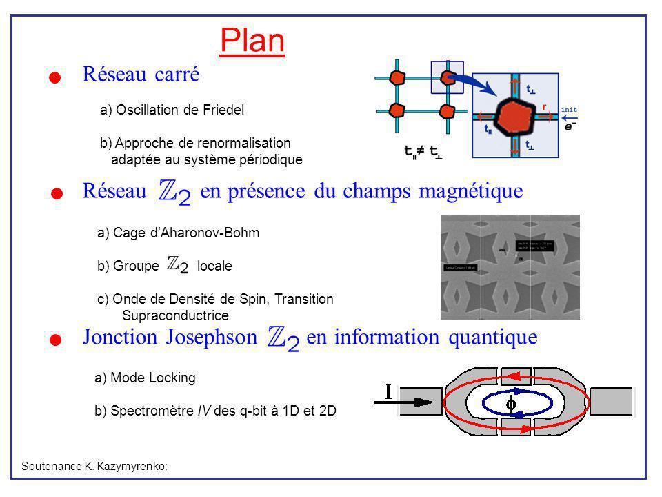 Plan Réseau carré a) Mode Locking b) Spectromètre IV des q-bit à 1D et 2D Soutenance K. Kazymyrenko: a) Oscillation de Friedel b) Approche de renormal