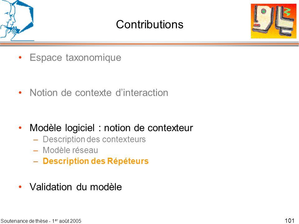 Soutenance de thèse - 1 er août 2005 102 Les Répéteurs Découverte distante des contexteurs Non-modification des contexteurs