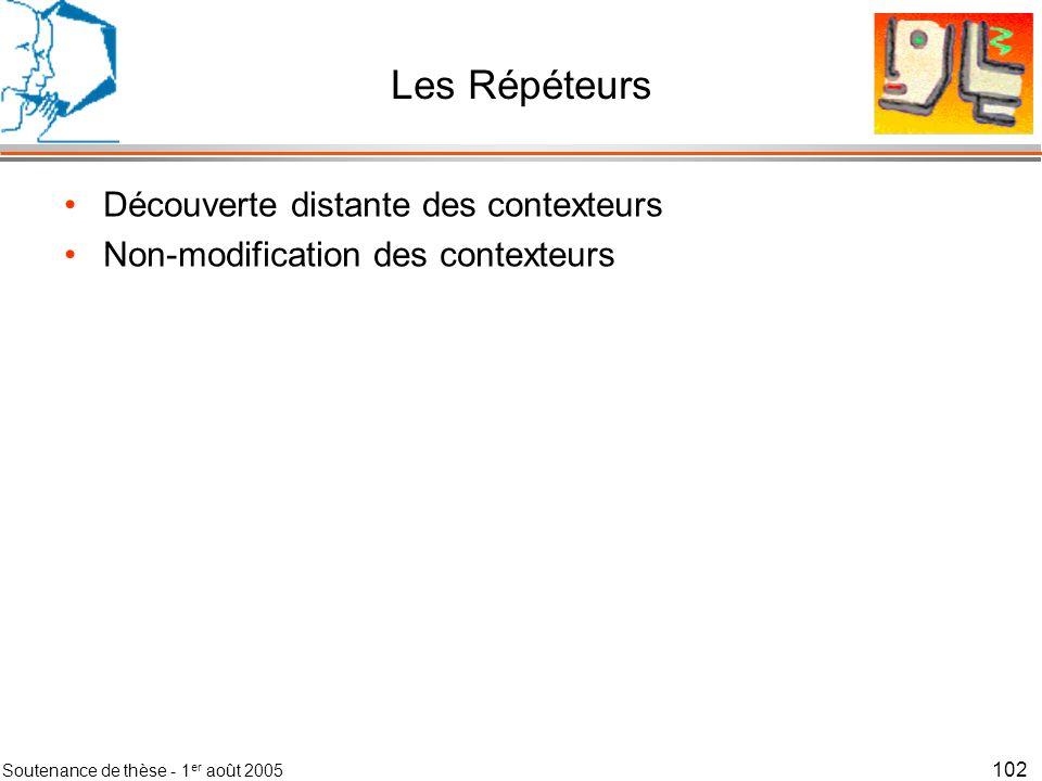 Soutenance de thèse - 1 er août 2005 103 Les Répéteurs Découverte distante des contexteurs Non-modification des contexteurs Routage des requêtes de recherche