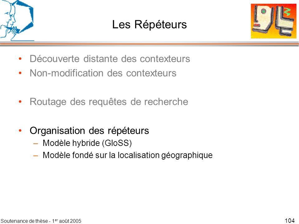 Soutenance de thèse - 1 er août 2005 105 Les Répéteurs