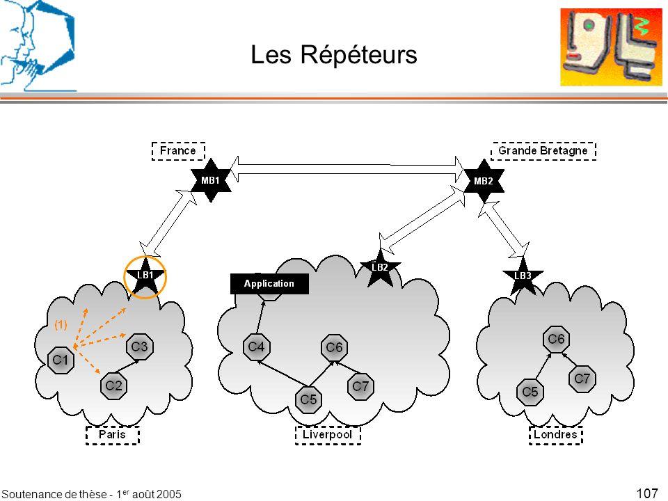 Soutenance de thèse - 1 er août 2005 108 Les Répéteurs