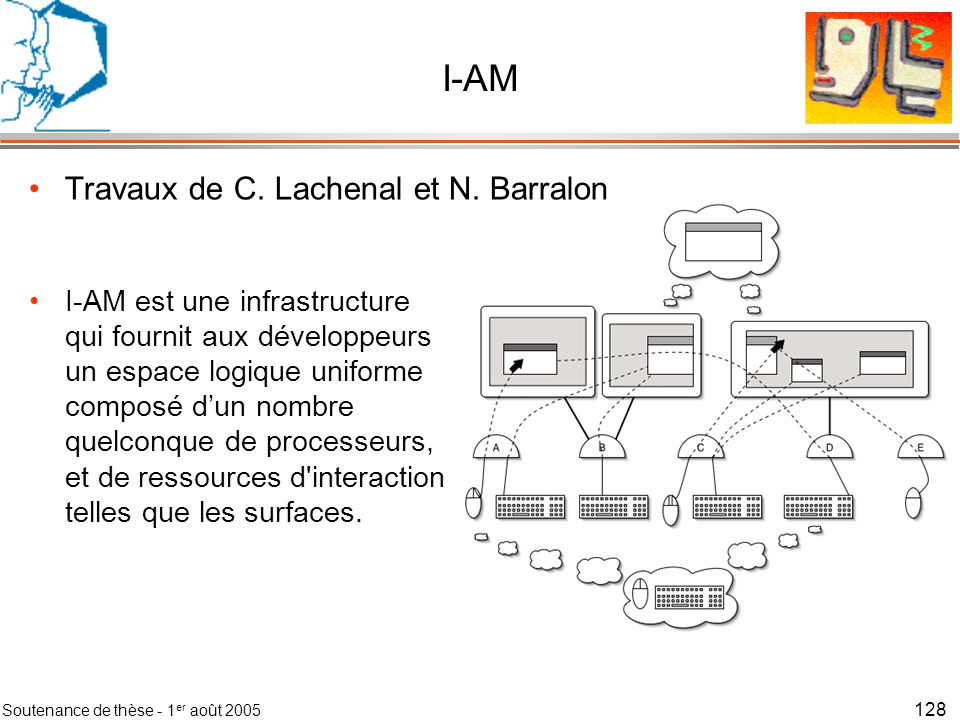 Soutenance de thèse - 1 er août 2005 129 I-AM Organisation des contexteurs 3 adaptateurs de contexte –IamLinksAdapter –IamSurfaceAdapter –IamDisplayAdapter 5 contexteurs –DisplayContextor –SurfacesContextor –SoftLinkContextor –ProximityContextor –HardLinkContextor
