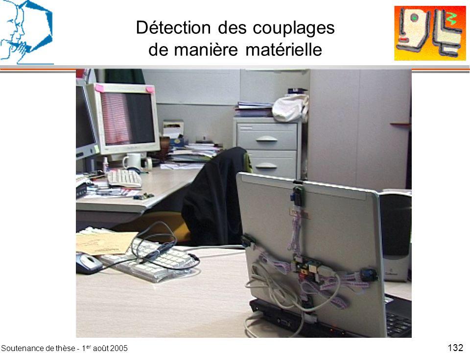Soutenance de thèse - 1 er août 2005 133 I-AM SoftLinksContextor Alimenté par le configurateur ou Ambiant Desktop Indique les liens entre les surfaces I-AM